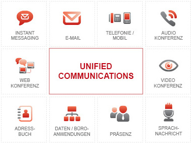 Softline Unified Communications