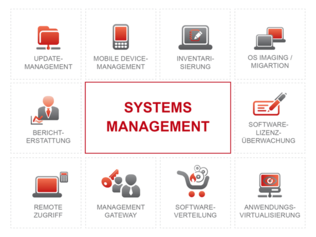 Systems Management